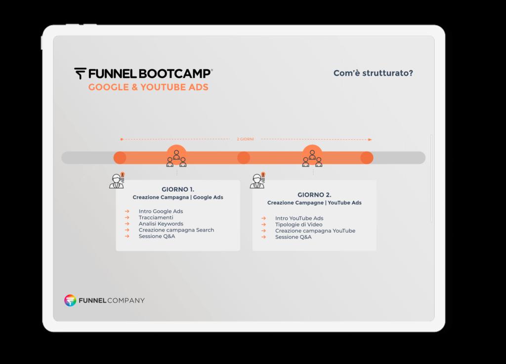 Bootcamp Google Ads